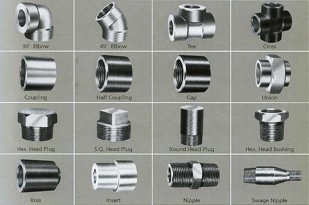 The normal types of pipe fittings sunny steel enterprise for Types of pipes used in plumbing